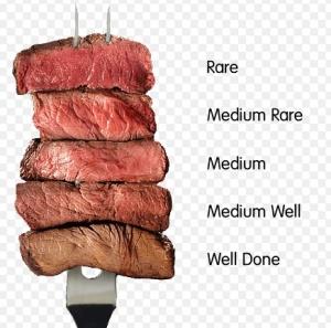 Tingkat Kemasakan Steak