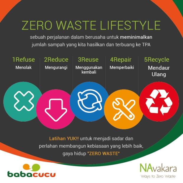 FA.160318.Zero-waste